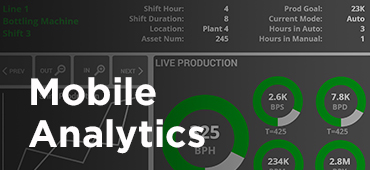 Mobile Analytics